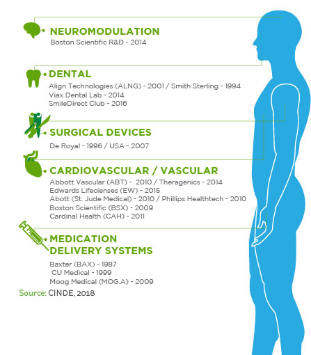 medical_devices_left