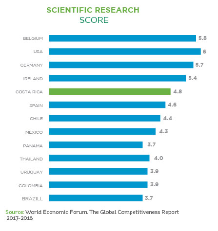 scientific-research_rank