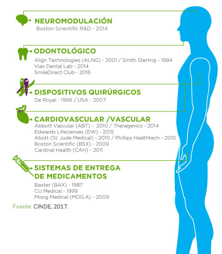 medical_devices_left_esp